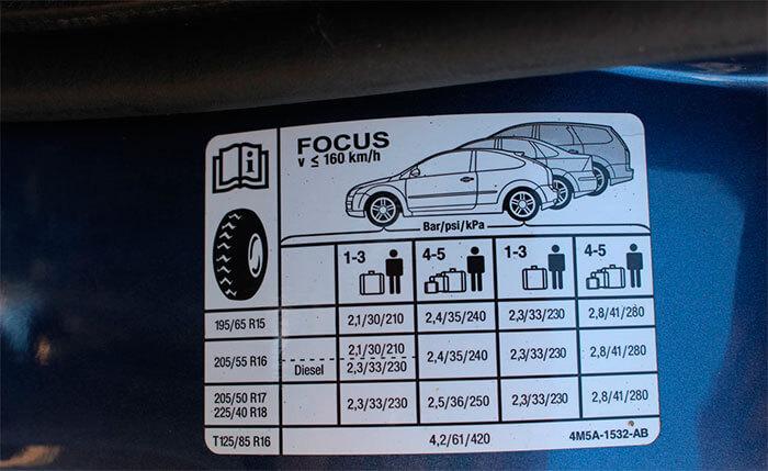 Обслуживание и ремонт ford focus 3: глобальный эксперимент американского производства